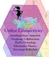 Utilise Connectivity