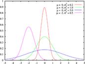 התפלגויות נורמליות שונות בסטטיסטיקה