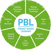 PBL for Parents! We need You!