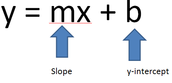 Slope Intercept Form is y = mx + b