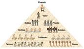 Social Organization of Ancient Egypt