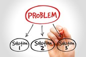 Problem Solving in the mathematics classroom means: