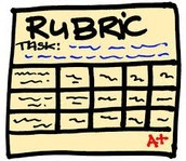 How to Create and Use Rubrics