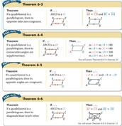 Theorem 6-3 - 6-6