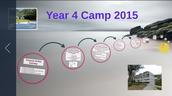 Year 4 Camp presentation
