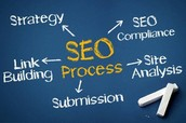 Good SEO Content Is The Key To Success