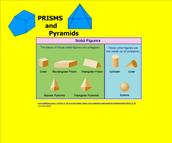 Prism vs. Pyramid