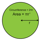 10.2 Areas of Circles
