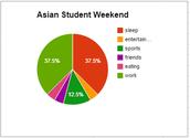 Nepal Student Weekend