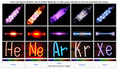 They discovered Neon, Krypton, and Xenon