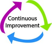 New ETS/Pearson session at the February Continous Improvement Conference!