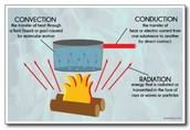 Radiation vs Convection