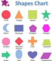 Here are some of the shapes we are learning.
