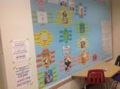 Blanton Vocabulary Walls