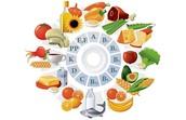 Vitamiinide tabeleid uurides leiame milliseid me kõige enam vajame!