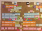 Curriculum Mapping for the Year