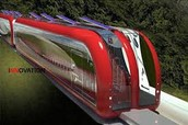 Solar Power Bullet Train