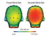Your Brain Activity when Engaged with a Growth Mindset
