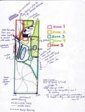 Wykład jest wstępem do warsztatów z projektowania permakulturowego