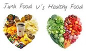 Junk Food vs Healthy Food Choices