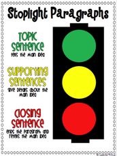 What is a Stoplight Paragraph?