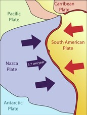 The Not So Terrible Tectonic Plates