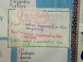 Retelling in Kindergarten