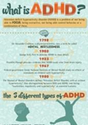 ADHD:  The Basics