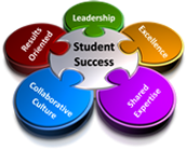 Join the Joseph Keels Elementary (JKE) Professional Literacy Community