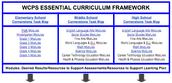 Curriculum Frameworks for Each Level