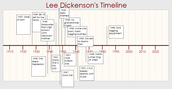 Lee's Timeline