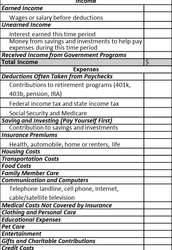 8. Income and Expense Statement