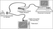 Conexion por cable