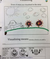 Comprehension Strategy - Visualizing