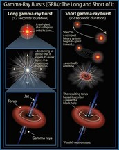 How are black holes are formed?