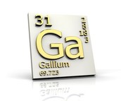 Gallium on periodic table