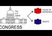 House of Representatives + Senate = CONGRESS
