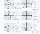 Parts Of A Parabola