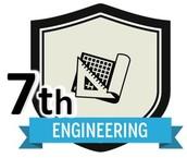 MS-ETS1 Engineering Design