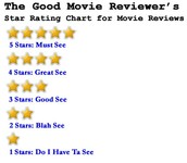 Here Is A Site With Movie Ratings