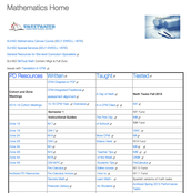 Semester 1 Math Tasks