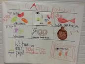 5th Grade Honors Math