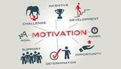 Motivation=Happiness=Productivity?