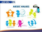 AIESEC values