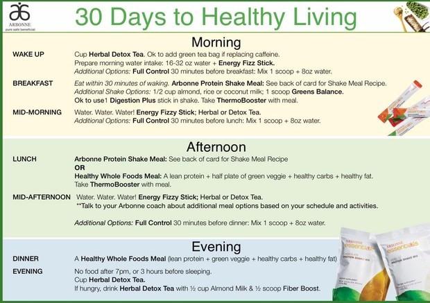 Healthy Living Program - Week #1 | Smore Newsletters for