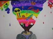 Whats Inside Your Head