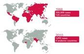 Cases of Polio