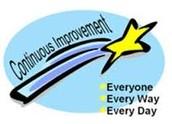 CIWP Update (School Improvement Plan)