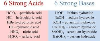 18-1 Acid-Base Equilibria Acid-Base Equilibria 18.1 Acids and ...
