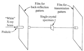 Crystal Diffraction Diagram